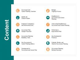 Content Succession Planning A557 Ppt Powerpoint Presentation Portfolio Good