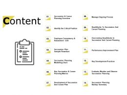 Content Succession Planning Modelling Chart Ppt Powerpoint Presentation Inspiration