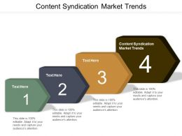 Content Syndication Market Trends Ppt Powerpoint Presentation Infographic Template Inspiration Cpb