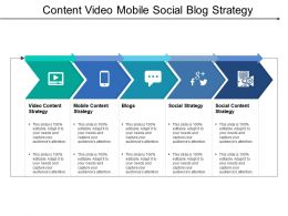 Content Video Mobile Social Blog Strategy