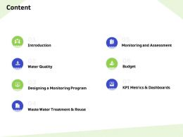 Content Water Quality M845 Ppt Powerpoint Presentation Portfolio Pictures