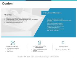 Content Workforce Demand Overview Ppt Powerpoint Presentation Outline Structure