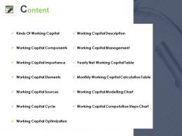 Content Working Capital Sources 255 Ppt Powerpoint Presentation Demonstration