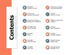 Contents Contents Convertible Bonds A547 Ppt Powerpoint Presentation Portfolio Picture