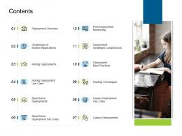 Contents Deployments Ppt Template