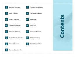 Contents Executive Summary Ppt Powerpoint Presentation Infographics Layouts