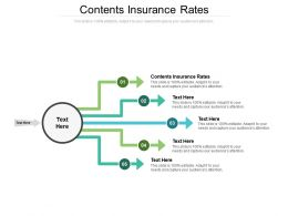 Contents Insurance Rates Ppt Powerpoint Presentation Styles Deck Cpb