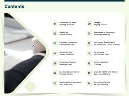 Contents L1831 Ppt Powerpoint Presentation Outline Graphics