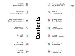 Contents Securities Categorization L344 Ppt Powerpoint Presentation Rules