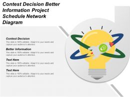 Contest Decision Better Information Project Schedule Network Diagram