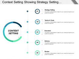 Context Setting Showing Strategy Setting Execution Delivery And Review