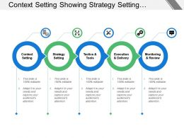 Context Setting Showing Strategy Setting Monitoring And Review