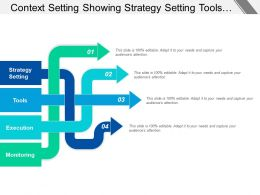 Context Setting Showing Strategy Setting Tools Execution And Monitoring