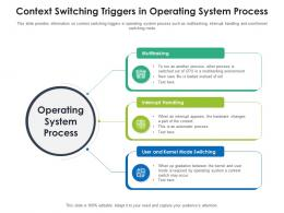 Context Switching Triggers In Operating System Process