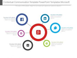 Contextual Communication Template Powerpoint Templates Microsoft