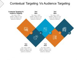 Contextual Targeting Vs Audience Targeting Ppt Powerpoint Presentation Professional Gallery Cpb