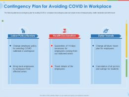Contingency Plan For Avoiding Covid In Workplace Declaration Ppt Presentation Files