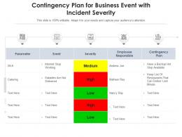 Contingency Plan For Business Event With Incident Severity