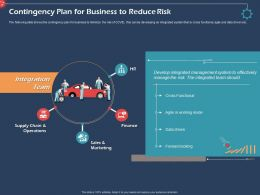 Contingency Plan For Business To Reduce Risk Working Mode Ppt Visual Aids
