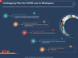 Contingency Plan For Covid Case In Workspace Announcement Ppt Summary