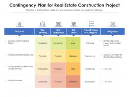 Contingency Plan For Real Estate Construction Project
