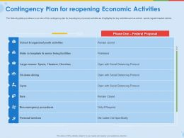Contingency Plan For Reopening Economic Activities Organized Ppt Presentation Visuals