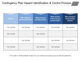 Contingency Plan Hazard Identification And Control Process