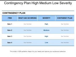 Contingency Plan High Medium Low Severity