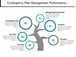 Contingency Plan Management Performance Marketing Segmentation Teams Competency Cpb