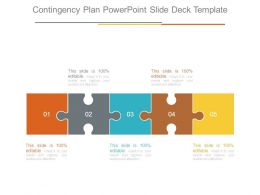 Contingency Plan Powerpoint Slide Deck Template