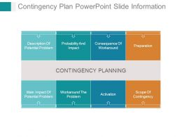 Contingency Plan Powerpoint Slide Information