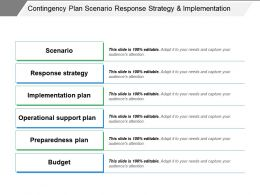 Contingency Plan Scenario Response Strategy And Implementation
