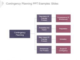 Contingency Planning Ppt Examples Slides