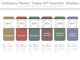 contingency_planning_timeline_ppt_powerpoint_templates_Slide01