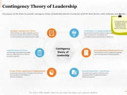 Contingency Theory Of Leadership Ppt Powerpoint Presentation Ideas Design