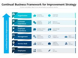 Continual Business Framework For Improvement Strategy