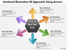 continual illustration of 6 approach using arrows Diagram Software PowerPoint Slides