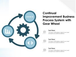 Continual Improvement Business Process System With Gear Wheel