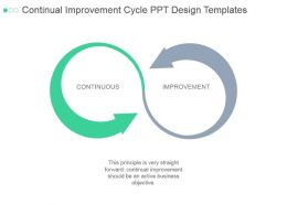 Continual Improvement Cycle Ppt Design Templates