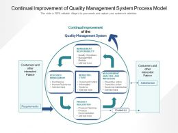Continual Improvement Of Quality Management System Process Model