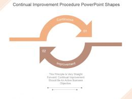 Continual Improvement Procedure Powerpoint Shapes