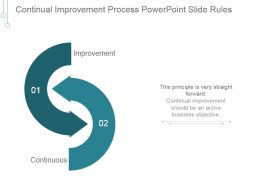 Continual Improvement Process Powerpoint Slide Rules