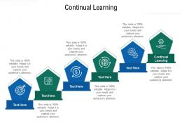 Continual Learning Ppt Powerpoint Presentation Guide Cpb