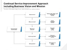 Continual Service Improvement Approach Including Business Vision And Mission