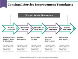 Continual Service Improvement Example Of Ppt
