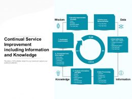 Continual Service Improvement Including Information And Knowledge