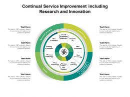 Continual Service Improvement Including Research And Innovation