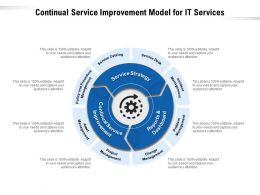 Continual Service Improvement Model For It Services