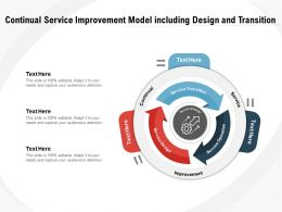 Continual Service Improvement Model Including Design And Transition