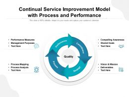 Continual Service Improvement Model With Process And Performance
